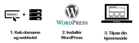 Guide til at lave hjemmeside i WordPress i 3 trin
